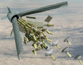 Cluster munitions fall within the category of weapons that the Norwegian Pension Fund is not allowed to invest in.