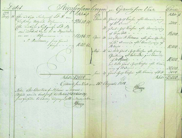 Photo: National Archives of Norway Pages of account book kept in 1814 by Eidsvoll Manor Steward Arnesen listing final food and drink expenditures for the Eidsvollmenn.