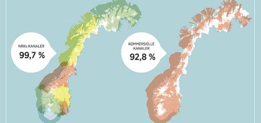 digital radio broadcasting - Norway