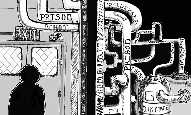school-to-prison pipeline